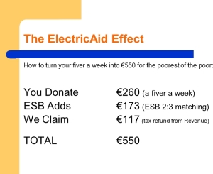 electricaid_effect